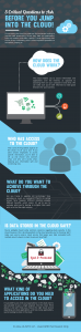 Infographic:  5 Critical Questions To Ask Before Jumping Into The Cloud