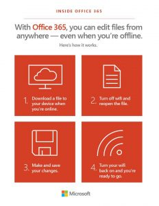 On-the-go Cloud Services with Office 365 Offline