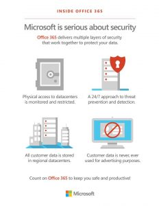 Multi-layer Security with Microsoft Office 365 for Business